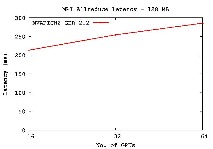 download molecular