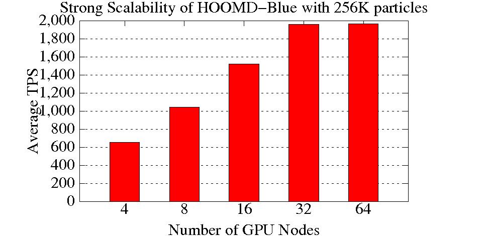 download die bildunggsausgaben der usa im internationalen vergleich politische geschichte debatten